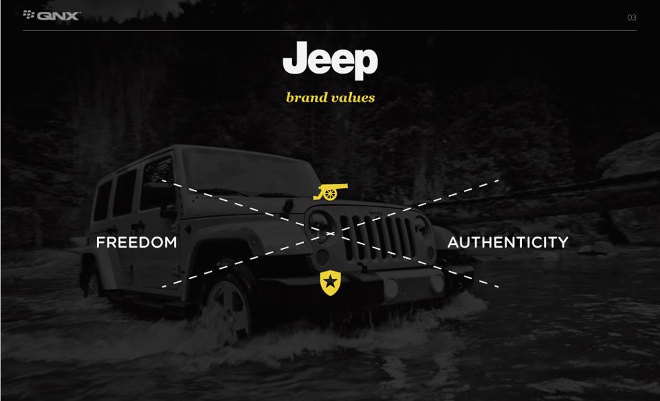 jeep_study01