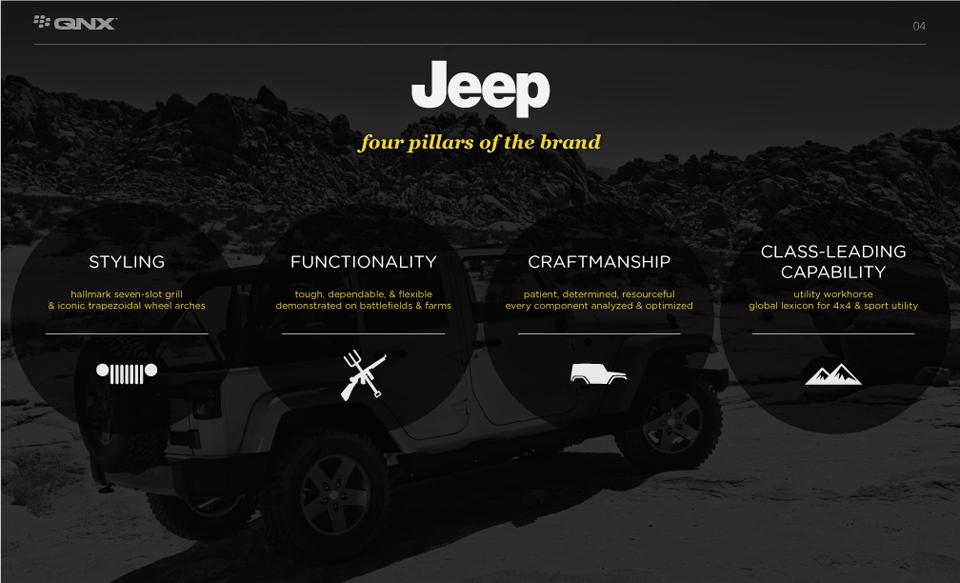 jeep_study02